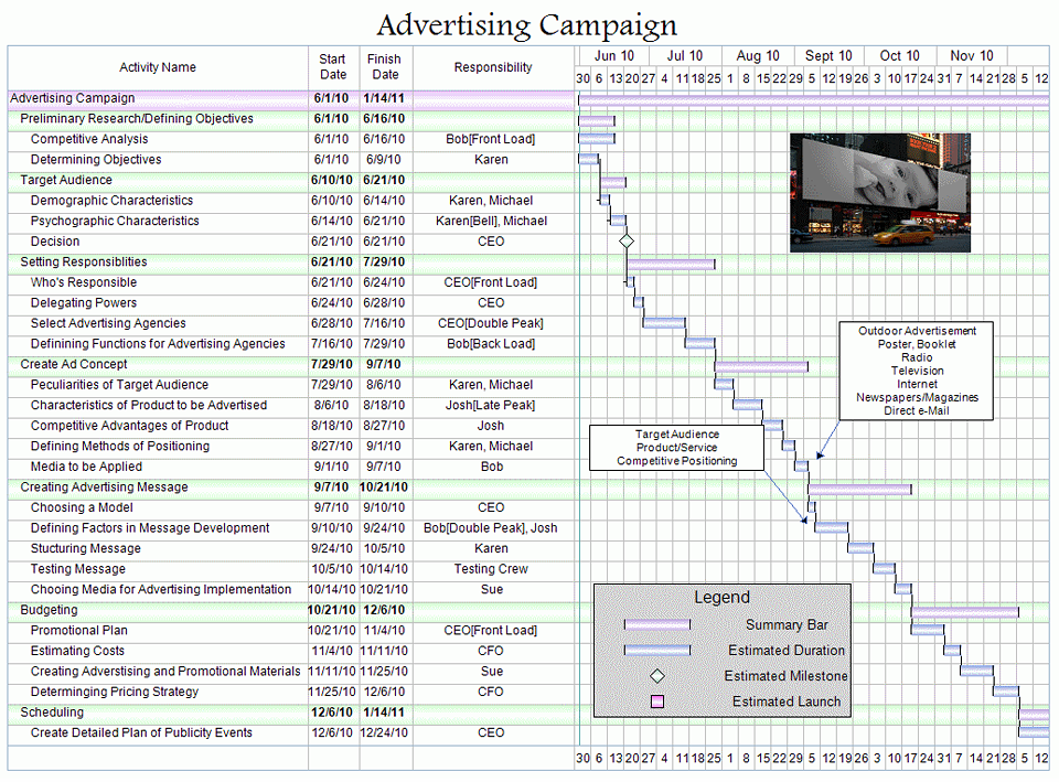 Free Project Management Templates For Marketing Advertising