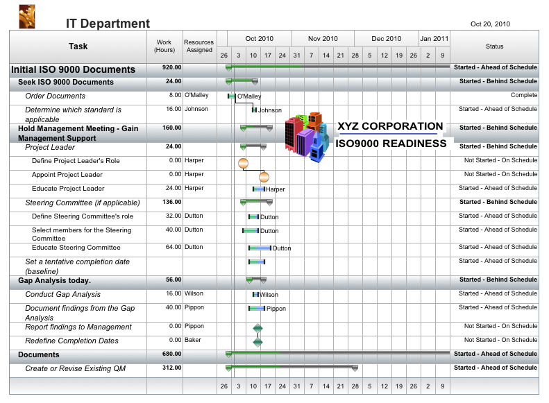 free project management templates