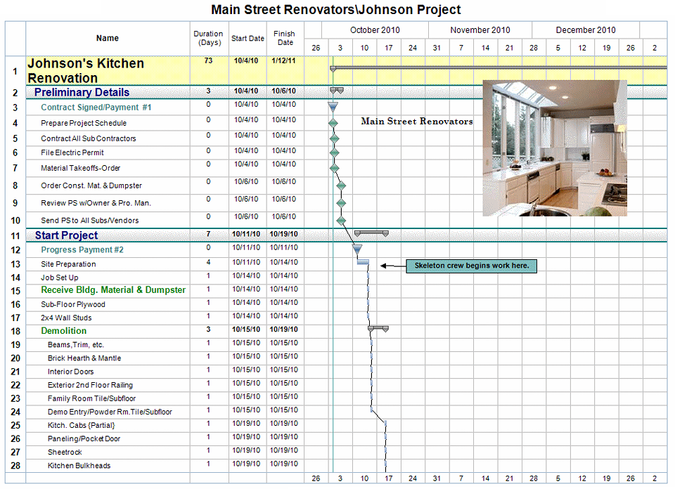 microsoft project templates construction
