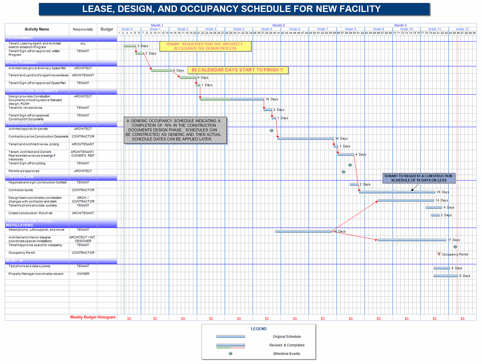 Free Project Management Templates For Construction AEC Software - Retail scheduling template