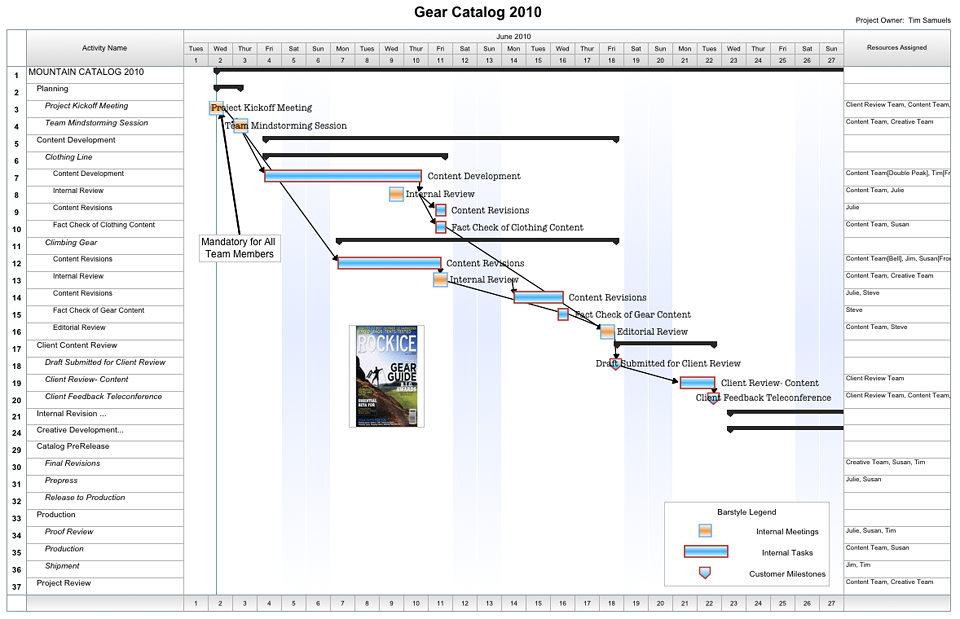free project management templates for film  tv  publishing