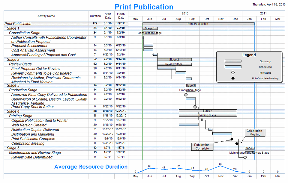 free project management templates for film tv publishing aec