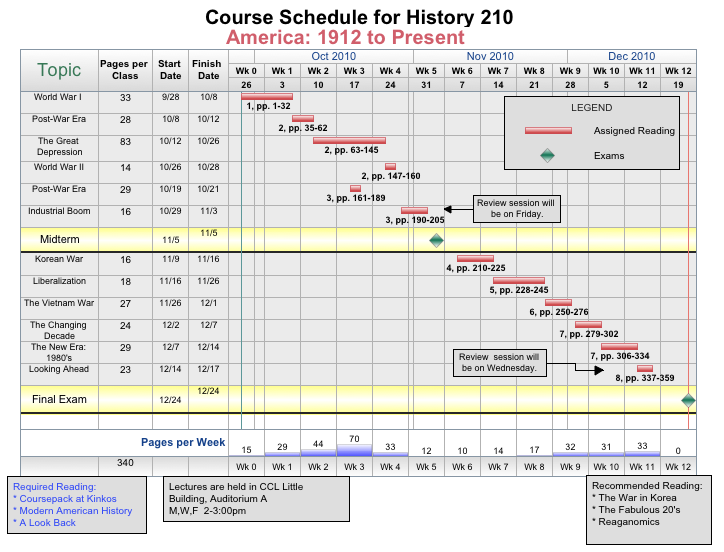 Project Schedule Template | Free Project Management Templates For Education Aec Software