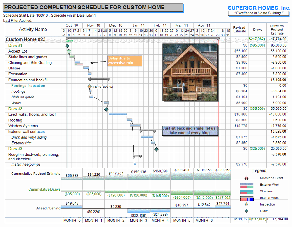Free project management templates for construction aec Schedule for building a house