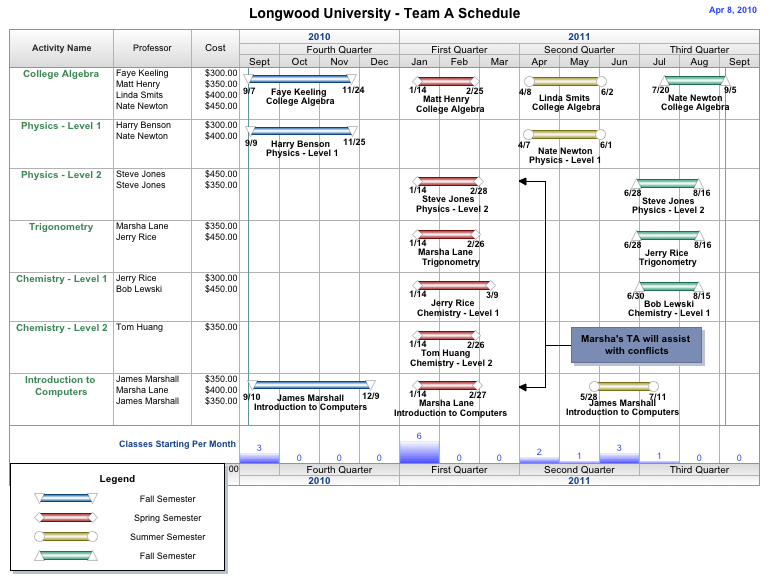university schedule template - vexed-web.tk